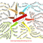 stop smoking mindmap1 150x150 Gallery